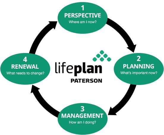 lifeplan4